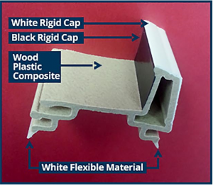 Multiple Material Extrusions- Technical Capabilities